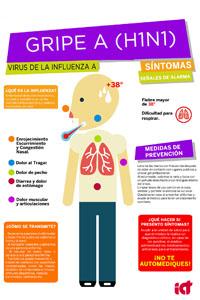 Cartel informativo sobre la Gripe A (H1N1)