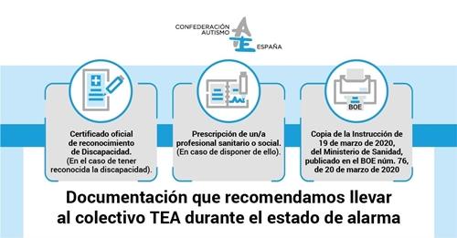 Infografía con la documentación que se recomienda llevar a las personas con TEA para salir a la calle durante el confinamiento